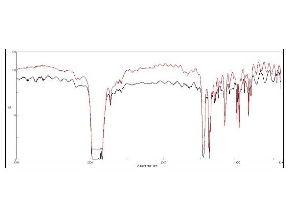 IR測定チャート